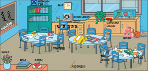 Mongolian Vocabulary Nomiin Ger Classroom Vocabulary