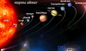 mongolian solar system final