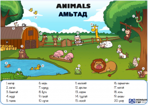 Mongolian Vocab Animals