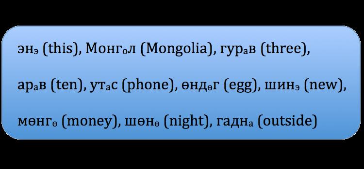 clip art Mongolian Dropped Vowels Nomiin Ger