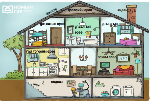 mongolian vocabulary nomiin ger house rooms