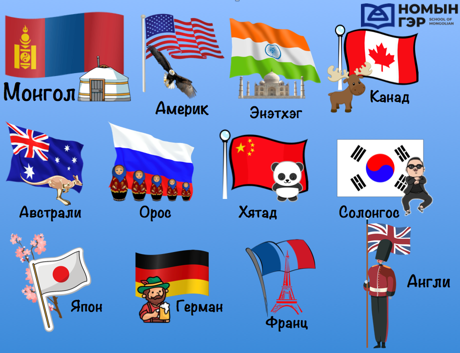 Mongolian Vocab Countries Nomiin Ger